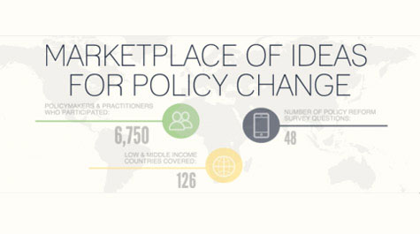 Charting policy change in developmental countries