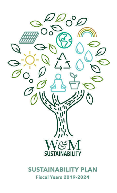 A logo that shows a tree made of smaller icons representing sustainability